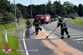 6. Aug. 2020 – Mindre Forurening På Haderslevvej I Skodborg-