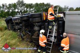 8. Sep. 2020 – Forurening Efter Færdselsuheld På Koldingvej I Lunderskov.